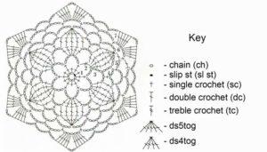 Crochet table mat pattern