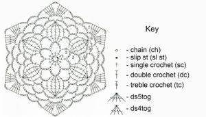 table-mats-pattern