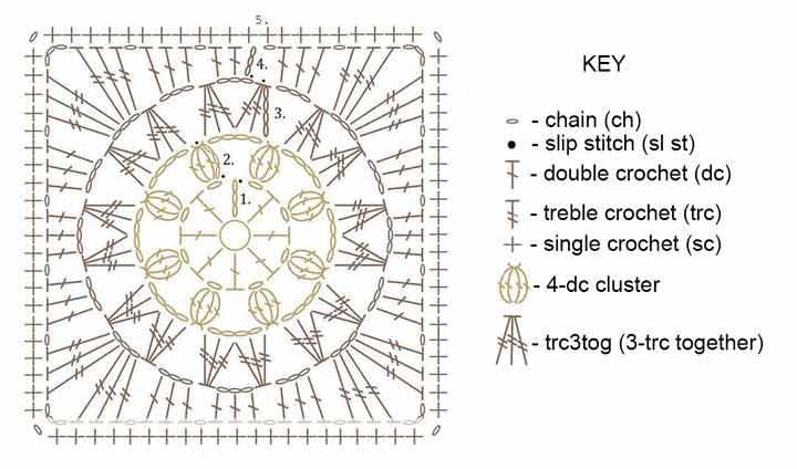 Boho granny square diagram