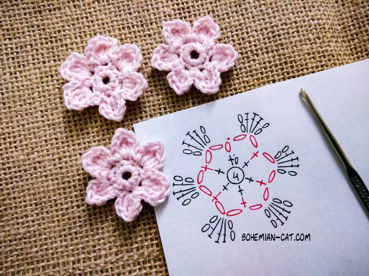 Easy crochet flower pattern