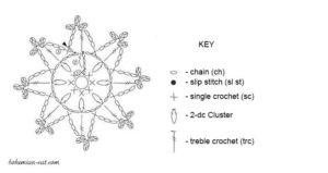Crochet snowflake pattern