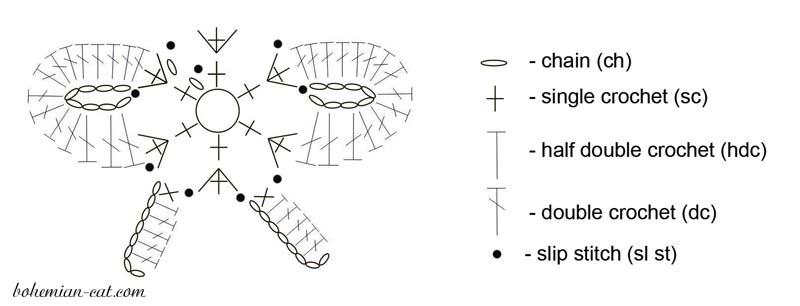 Crochet bow pattern 1